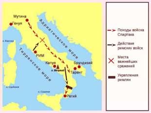 Походы войска Спартака Действия римских войск Места важнейших сражений Укреп