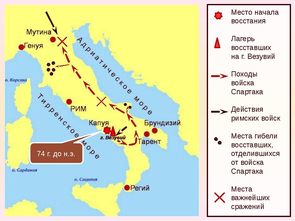 Место начала восстания Лагерь восставших на г. Везувий Походы войска Спартак...