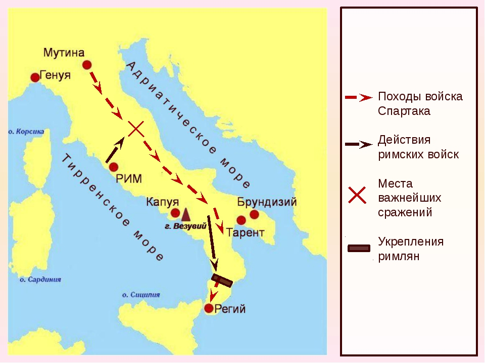 Походы войска Спартака Действия римских войск Места важнейших сражений Укреп...