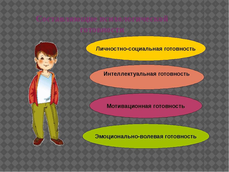 Составляющие психологической готовности Личностно-социальная готовность Интел...