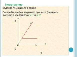 Закрепление Задание №1 (работа в парах) Постройте график заданного процесса (