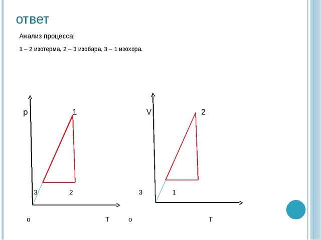 ответ Анализ процесса: 1 – 2 изотерма, 2 – 3 изобара, 3 – 1 изохора. 3 2 3 1...