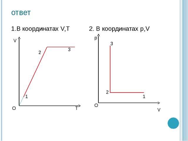 ответ 1.В координатах V,Т 2. В координатах p,V V V T p 1 1 2 3 3 2 О О