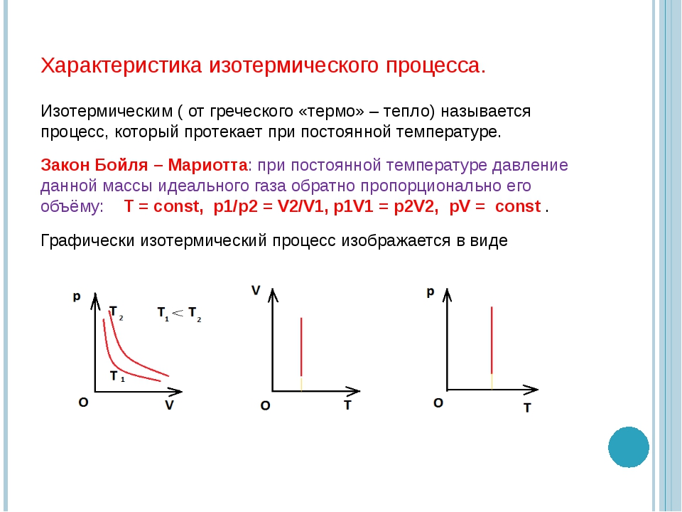 Характеристика изотермического процесса. Изотермическим ( от греческого «терм...