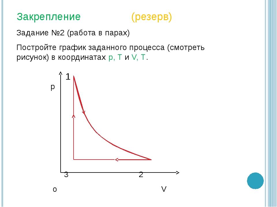 Закрепление (резерв) Задание №2 (работа в парах) Постройте график заданного п...