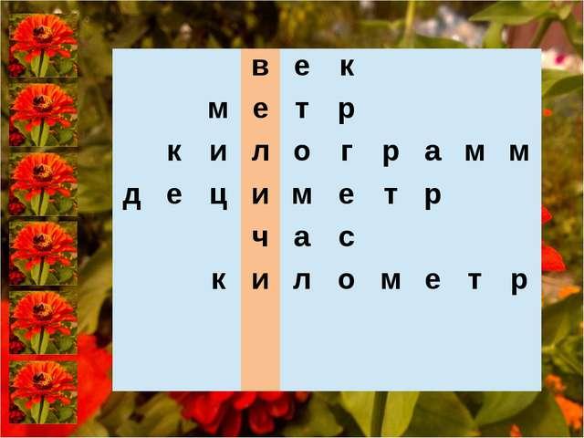 в е к  м е т р к и л о г р а м м д е ц и м е т р ч а с  к и л о м е т р