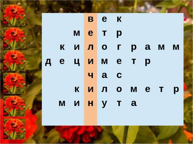 в е к  м е т р к и л о г р а м м д е ц и м е т р ч а с  к и л о м е т р...