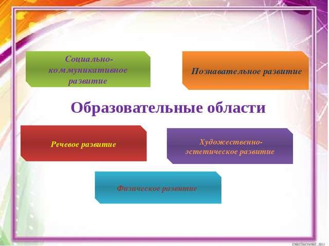 Образовательные области Познавательное развитие Социально-коммуникативное ра...