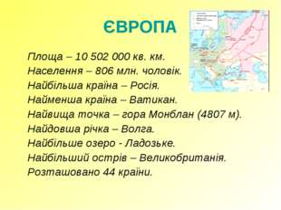 ЄВРОПА Площа – 10 502 000 кв. км. Населення – 806 млн. чоловік. Найбільша