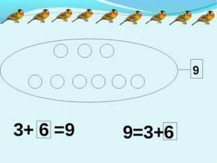 9 3+ 6 =9 9=3+6