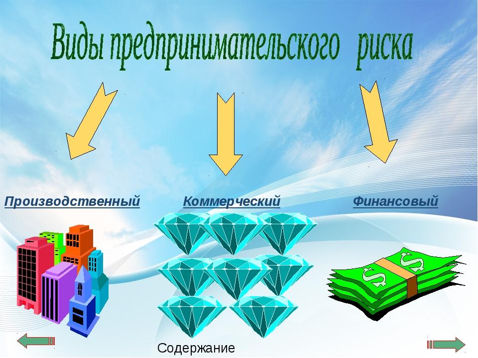 Производственный Коммерческий Финансовый Содержание