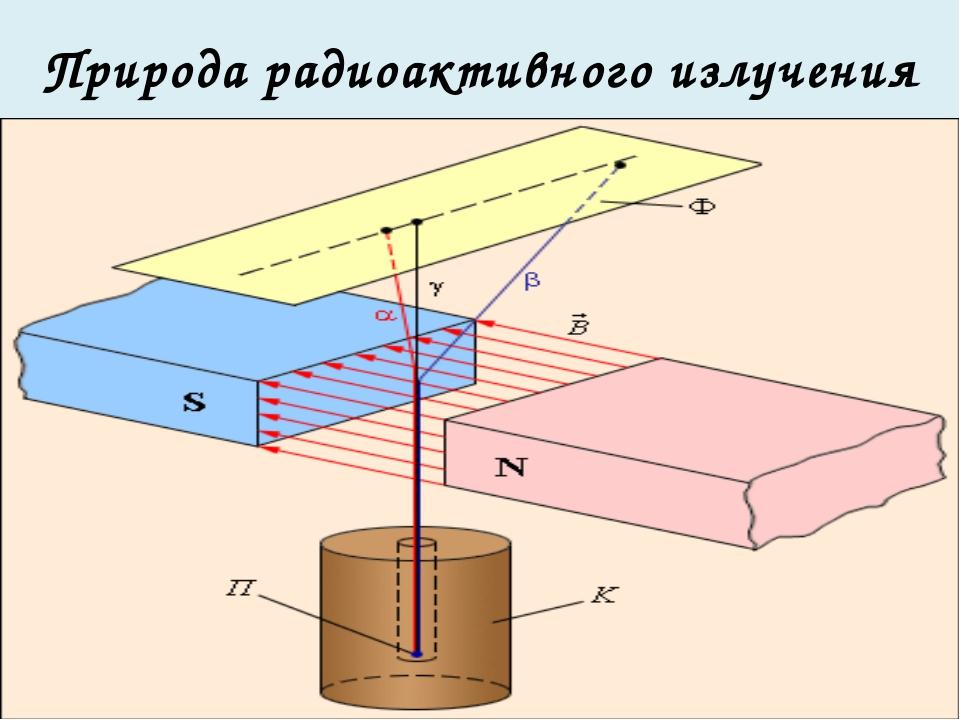 Природа радиоактивного излучения
