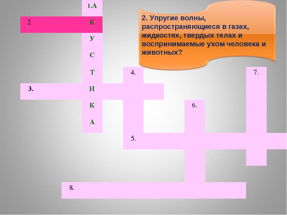 1.А  2. К У С Т4.7. 3.И К6. А 5....