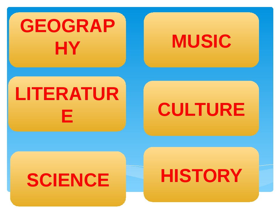 GEOGRAPHY MUSIC HISTORY LITERATURE SCIENCE CULTURE 1 2 3 4 5 1 2 3 4 5 1 2 3...