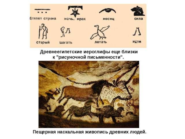 """Древнеегипетские иероглифы еще близки к """"рисуночной письменности"""". Пещерная н..."""