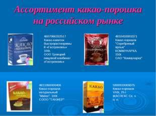 Ассортимент какао-порошка на российском рынке 4607066332517 Какао-напиток быс
