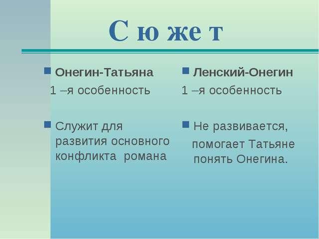 прочистили взаимоотношения с соседями онегина и ленского суде административным