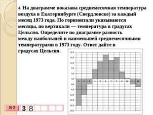 4. На диаграмме показана среднемесячная температура воздуха в Екатеринбурге (