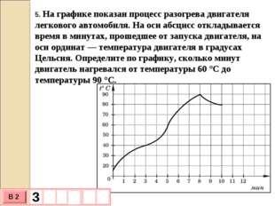 5. На графике показан процесс разогрева двигателя легкового автомобиля. На ос