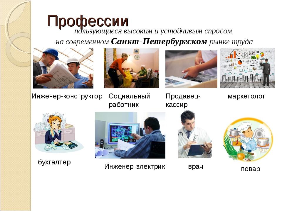 Профессии Инженер-конструктор Социальный работник бухгалтер повар маркетолог...