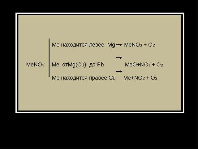 Me находится левее Mg MeNO3 + O2 MeNO3 Me отMg(Cu) до Pb MeO+NO2 + O2 Me нах...
