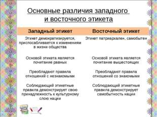 Основные различия западного и восточного этикета Западный этикетВосточный эт