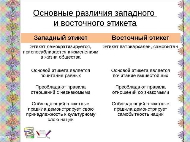 Основные различия западного и восточного этикета Западный этикетВосточный эт...