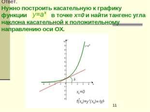 Ответ. Нужно построить касательную к графику функции в точке х=0 и найти танг
