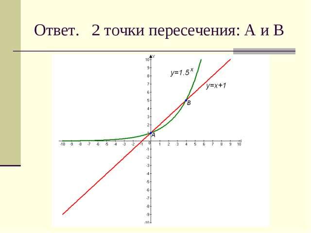 Ответ. 2 точки пересечения: А и В