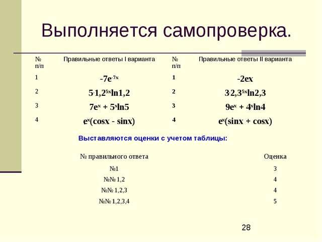 Выполняется самопроверка. Выставляются оценки с учетом таблицы: : № правильно...