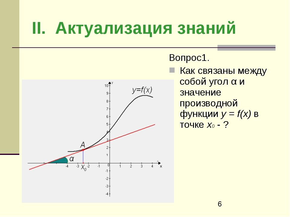 II. Актуализация знаний Вопрос1. Как связаны между собой угол α и значение пр...