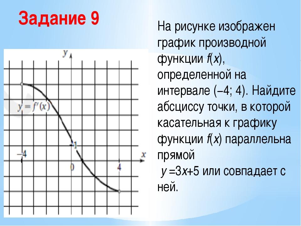 Задание 9 На рисунке изображен график производной функции f(x), определенной...