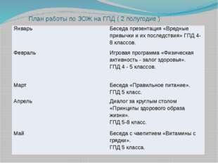План работы по ЗОЖ на ГПД ( 2 полугодие ) Январь Беседа презентация «Вредные