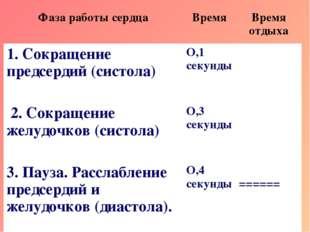 Фаза работы сердцаВремяВремя отдыха 1. Сокращение предсердий (систола) О,1
