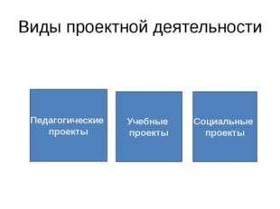 Виды проектной деятельности Педагогические проекты Учебные проекты Социальные