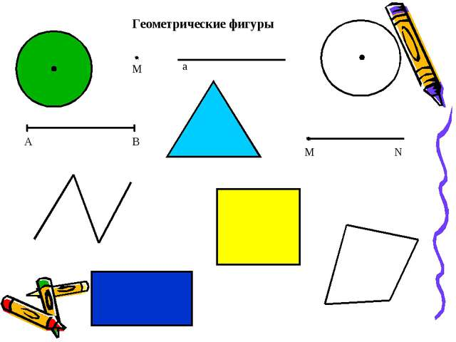 Геометрические фигуры a А В М N