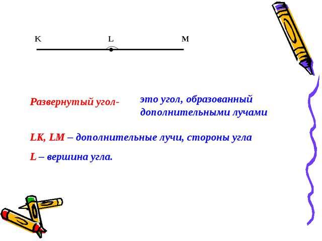 K L M Развернутый угол- это угол, образованный дополнительными лучами LK, LM...