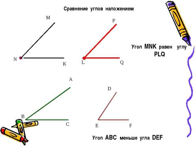 Сравнение углов наложением D D E F Угол ABC меньше угла DEF M L Угол MNK раве...