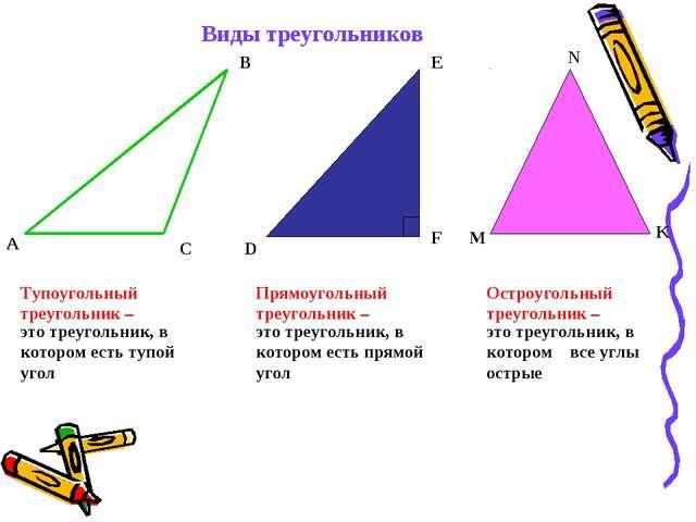 Виды треугольников Тупоугольный треугольник – Прямоугольный треугольник – Ост...