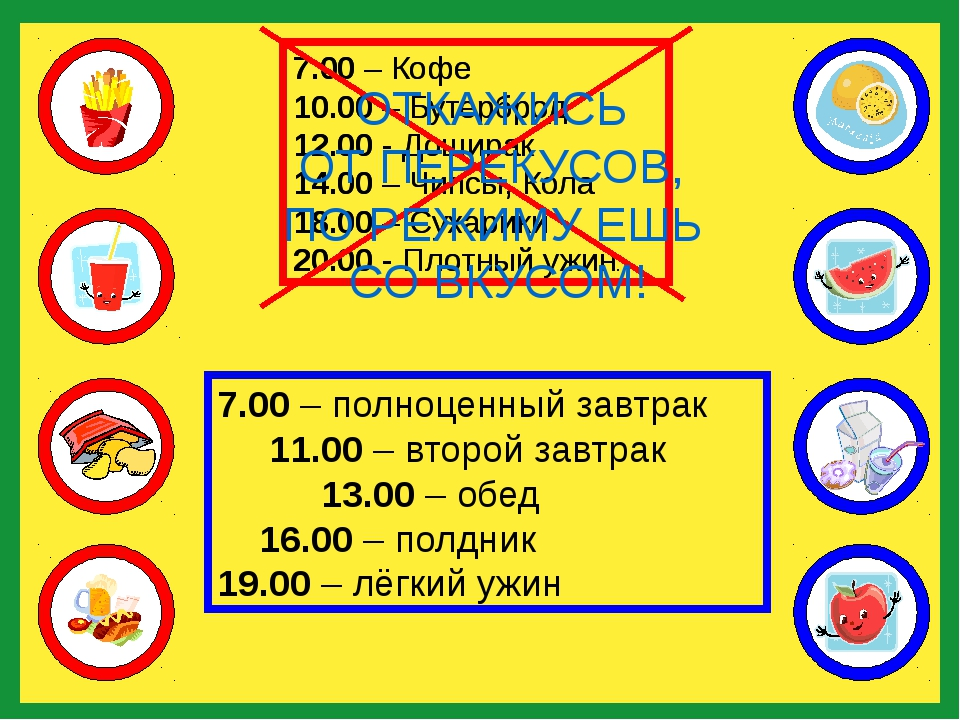 7.00 – Кофе 10.00 – Бутерброд 12.00 - Доширак 14.00 – Чипсы, Кола 18.00 – Су...