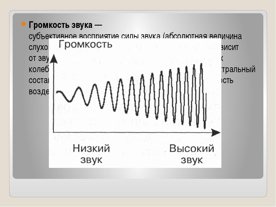 Громкость звука— субъективноевосприятиесилызвука(абсолютная величина сл...