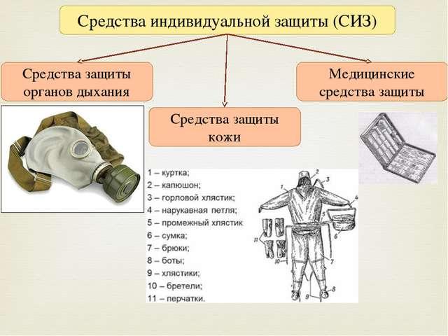 Средства индивидуальной защиты (СИЗ) Средства защиты органов дыхания Средства...