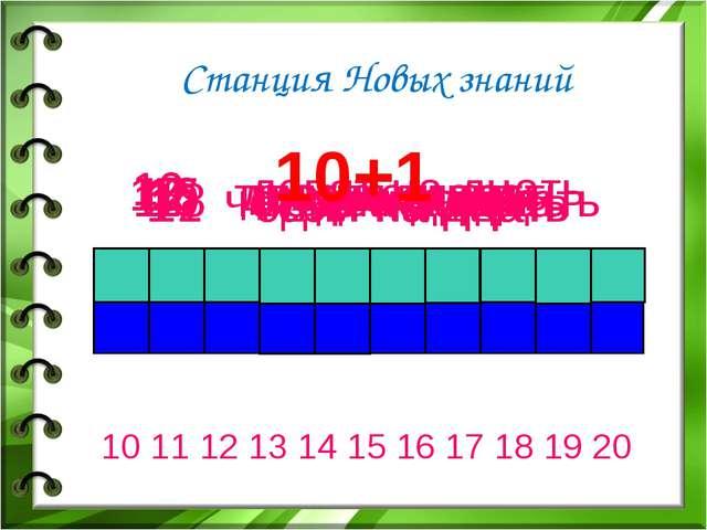 11 один-на-дцать 12 две-на-дцать 13 три-на-дцать 14 четыр-на-дцать 15 пят-на...