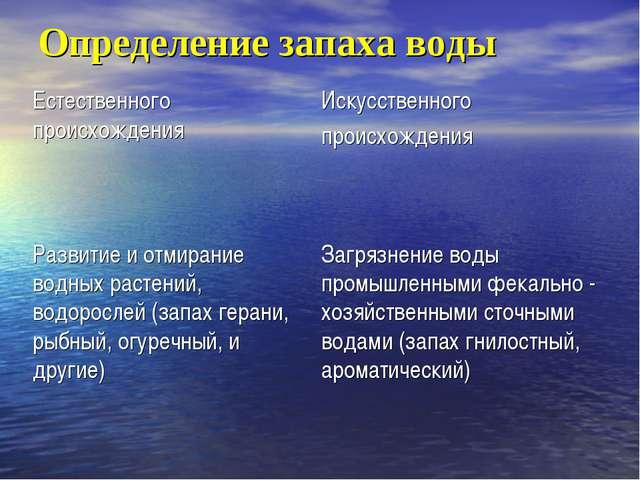 Определение запаха воды Естественного происхожденияИскусственного происхожде...