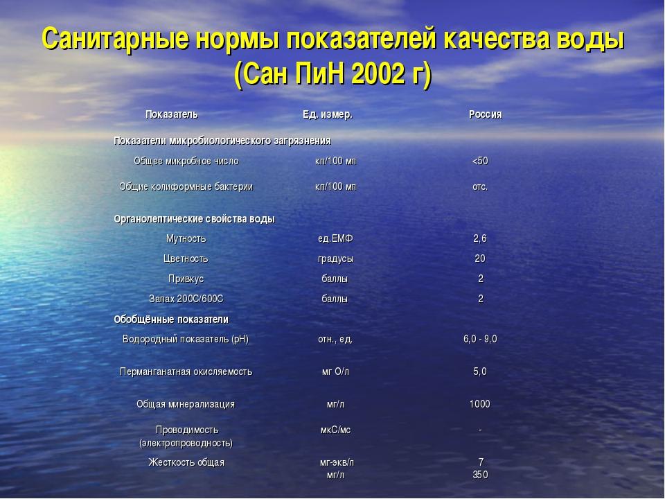Санитарные нормы показателей качества воды (Сан ПиН 2002 г) Показатель Ед. и...