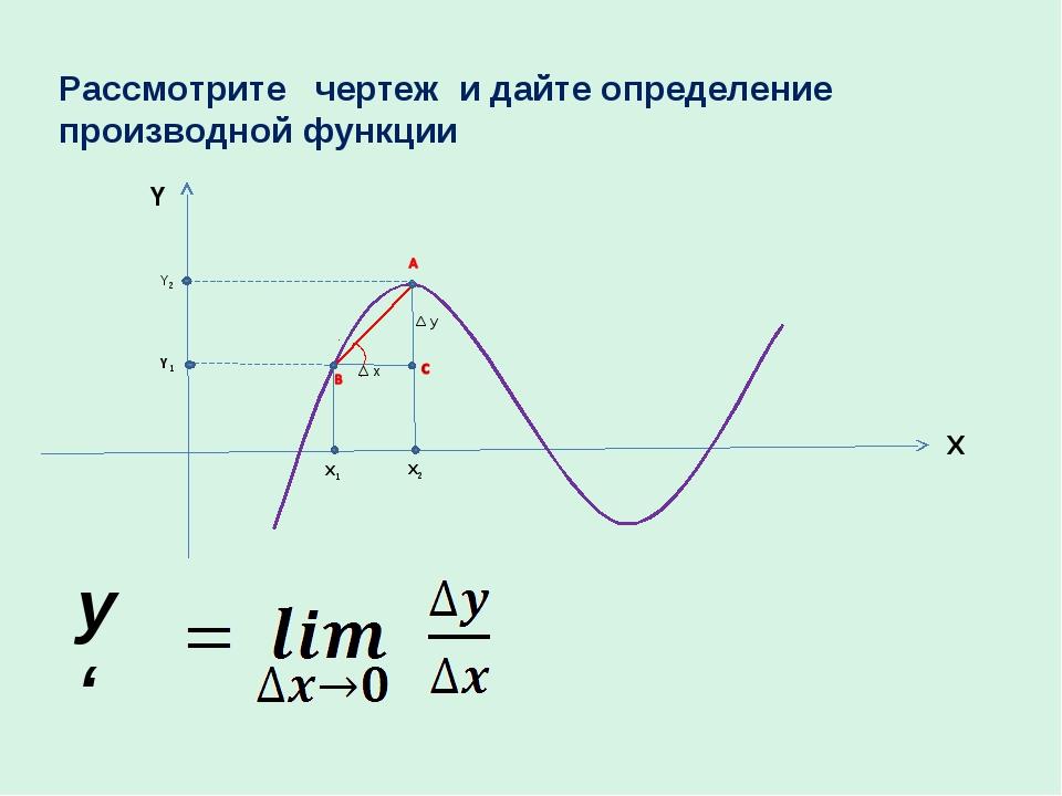 Δ x Δ y X1 X2 Y1 Y2 X Y y ' Рассмотрите чертеж и дайте определение производно...