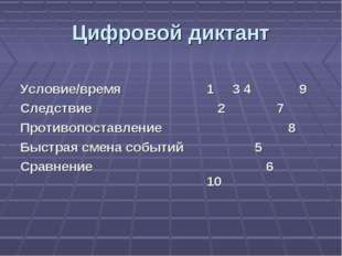 Цифровой диктант Условие/время1 3 4 9 Следствие 2 7 Противопоставление 8 Б