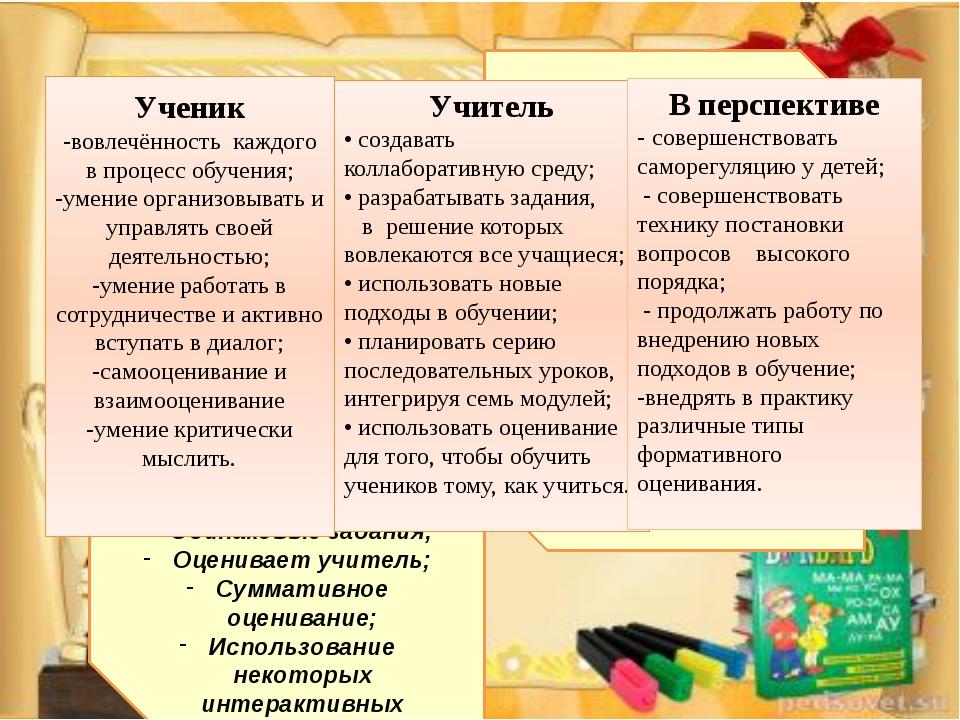 ПОСЛЕ: Парная и групповая работа; Выбор своего способа действия; Активность...