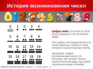 Цифры майя состояли из нуля (знак ракушки) и 19 составных цифр. Эти цифры кон