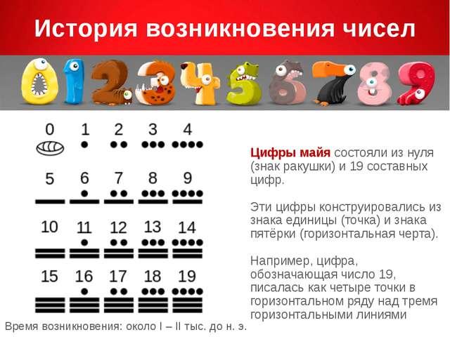 Цифры майя состояли из нуля (знак ракушки) и 19 составных цифр. Эти цифры кон...